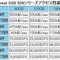 写真: intel SSD 520