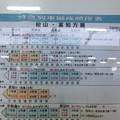 Photos: しまん7号?