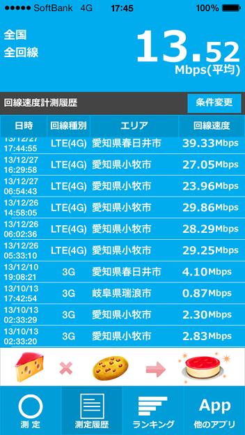 MFR回線速度チェッカー:iPhone 4S(3G)と 5c(LTE)の回線速度
