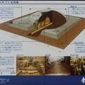 府中熊野神社古墳