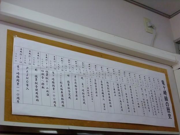 Photos: 竜ヶ崎線の歴史