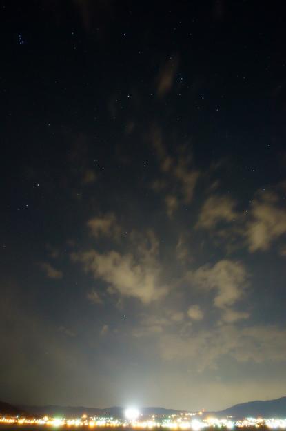 天空と、地上の星