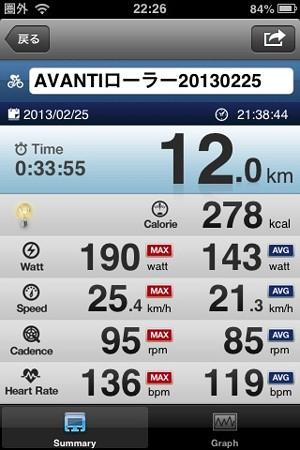 AVANTIローラー20130225