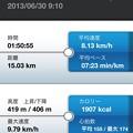 写真: 2013きたひろしま30kmロードレースデータ