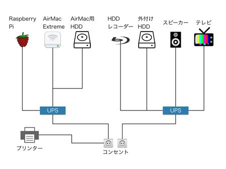 電源配線.001