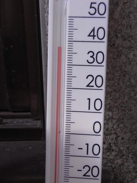寒暖計も37℃超え