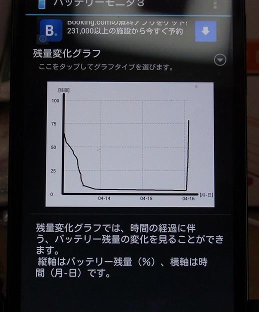 バッテリーモニター3画面