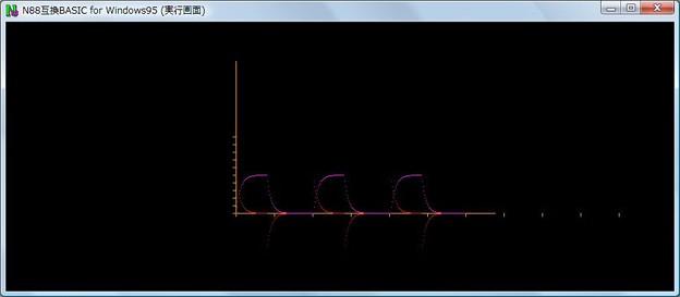 RC回路にパルスを入力したときのシミュレーション結果.png