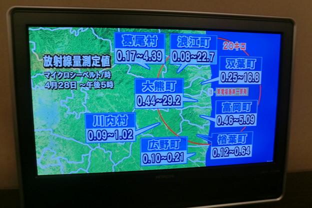 NHK福島 2013年4月28日 放射線測定値